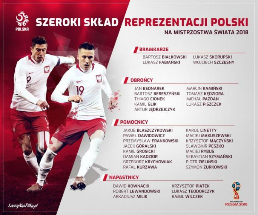 Evo i spiska Poljske za Mundijal...
