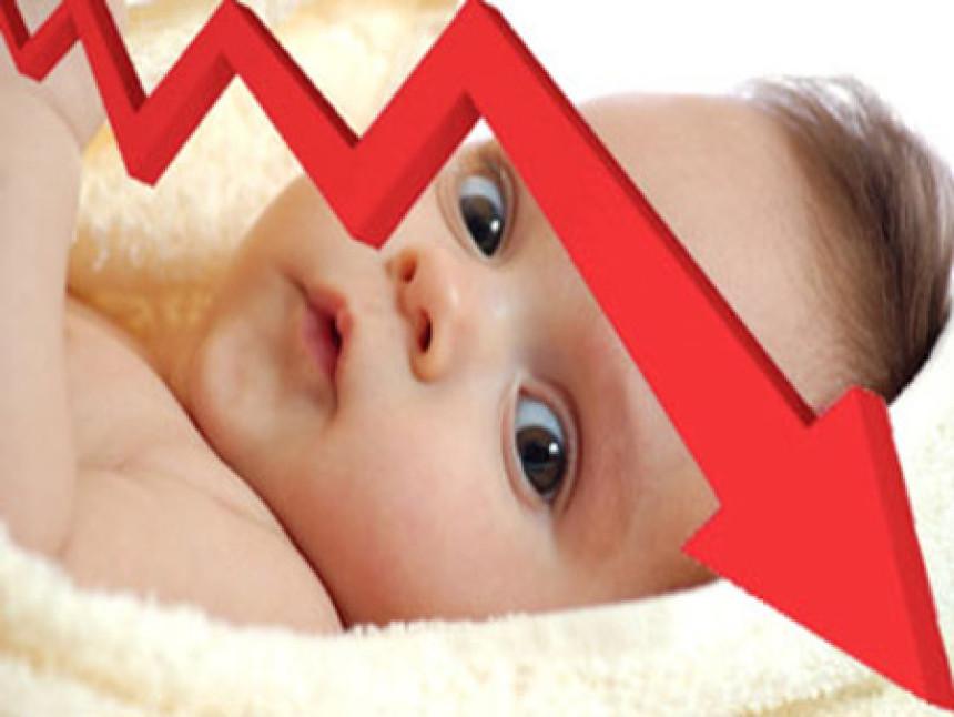 Naći rješenje za pad nataliteta u Srpskoj