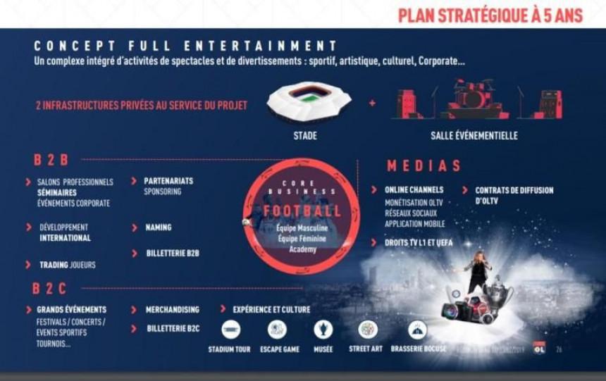 Petogodišnji plan, budžet od 400.000.000 evra...
