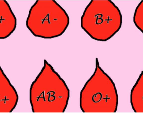 Kako krvna grupa određuje temperament