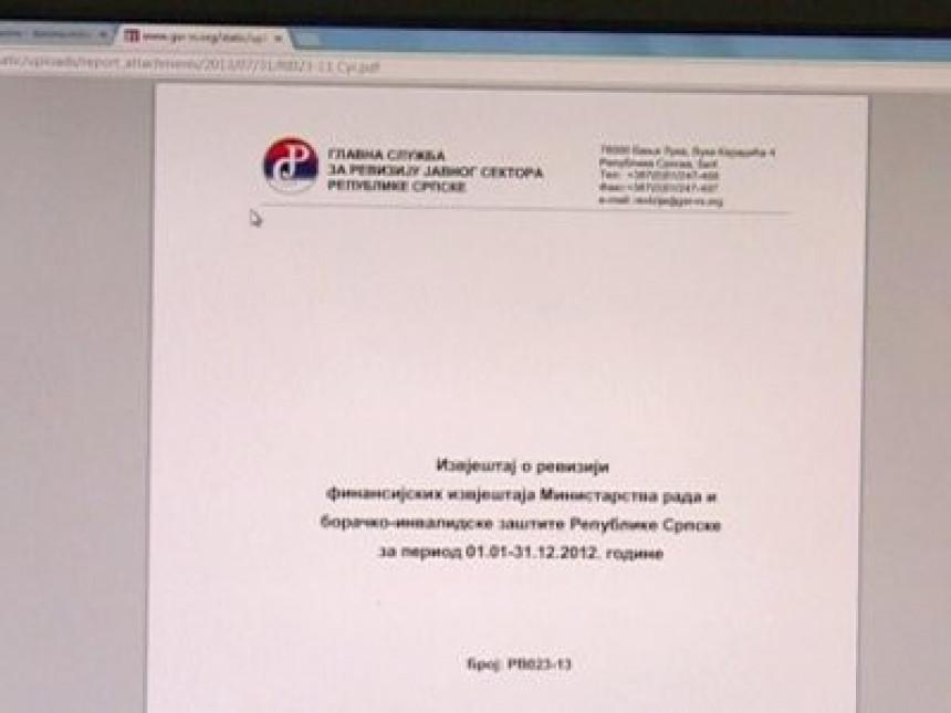 Nepravilan rad Ministarstva rada (VIDEO)