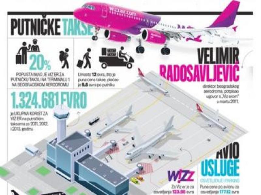 Аеродром оштећен за 5,4 милиона евра?