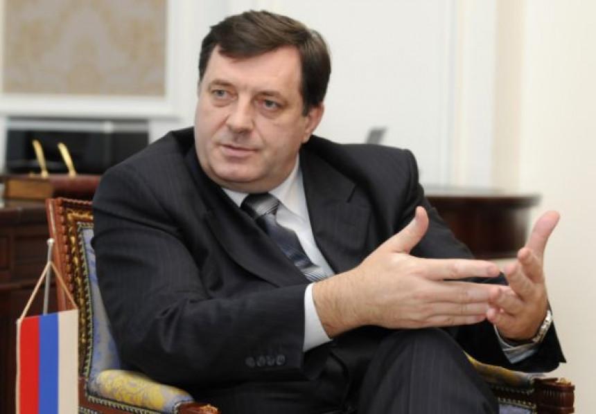 Turska remetilački faktor u BiH