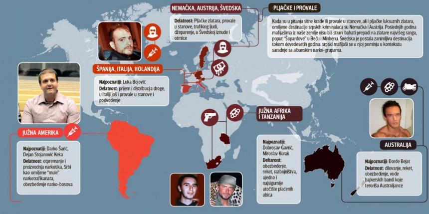 Srpski kriminalci