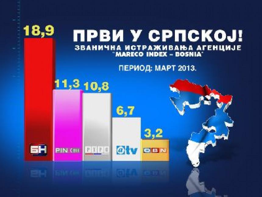 BN TV najgledanija