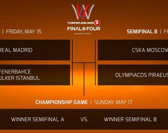 EL - F4, najava današnjeg polufinala: Ko će u finale?!