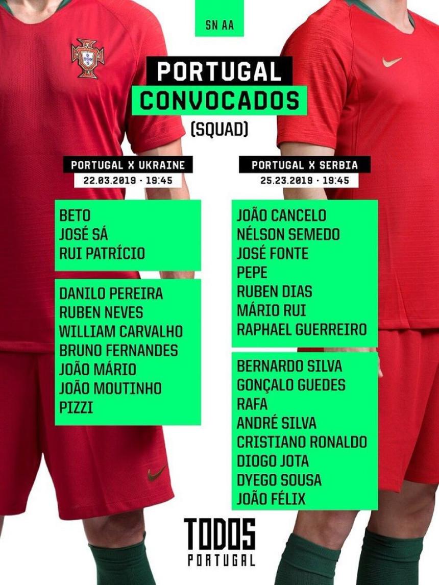Spisak Portugalije: Ronaldo se vratio za Srbiju!