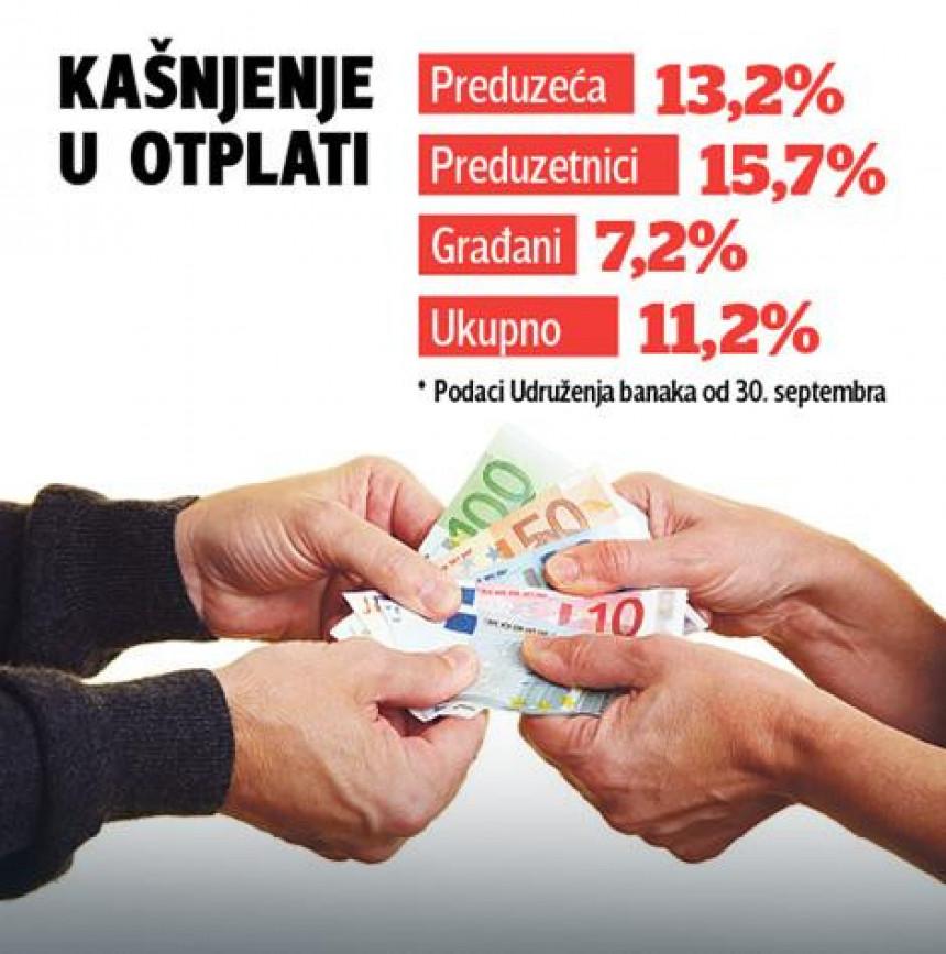 MMF sada ima novi zahtjev za Srbiju