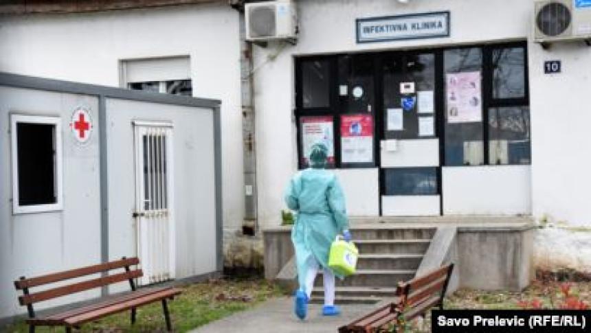 U Crnoj Gori je registrovano 47 novozaraženih