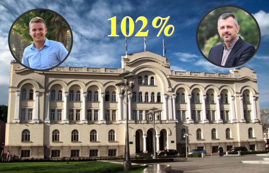 ИПСОС демантује лажну анкету у којој наводно Радојичић има огромну предност
