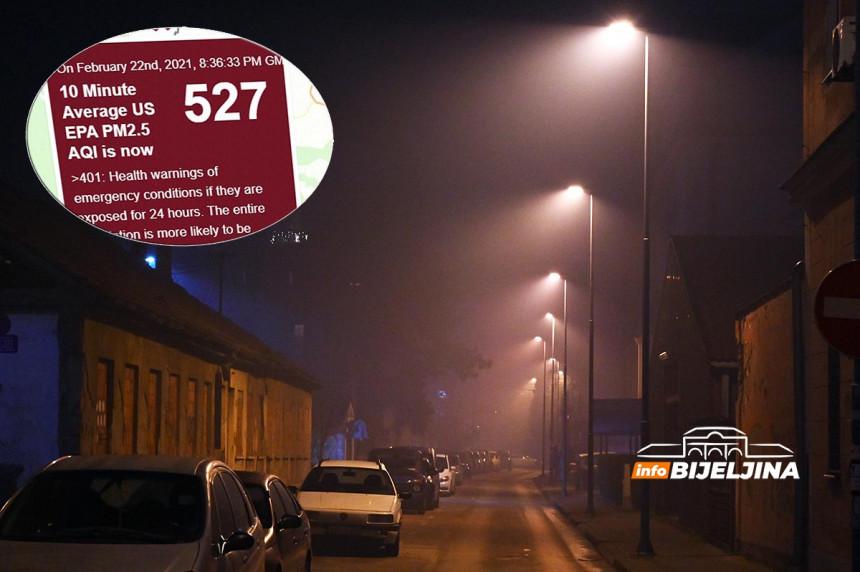 Bijeljina večeras najzagađeniji grad u Evropi