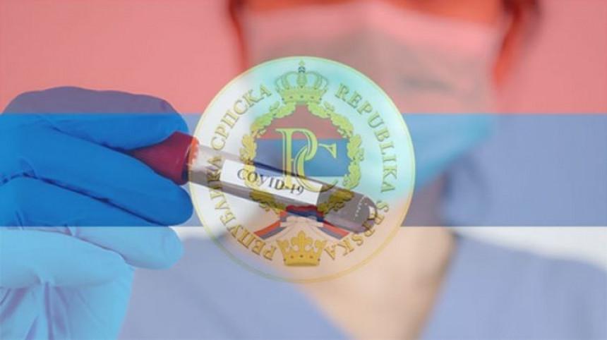 Republika Srpska: 323 nova slučaja virusa korona