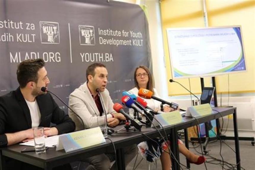 Više od 50 odsto mladih ljudi želi da napusti BiH