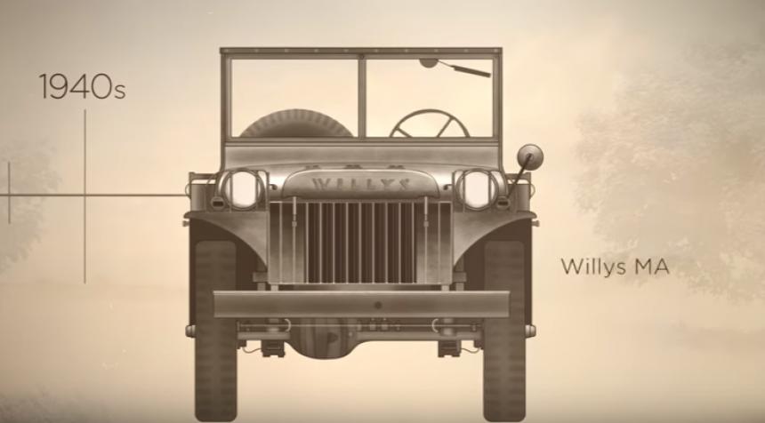 Kako je evoluirao Jeep tokom 75 godina