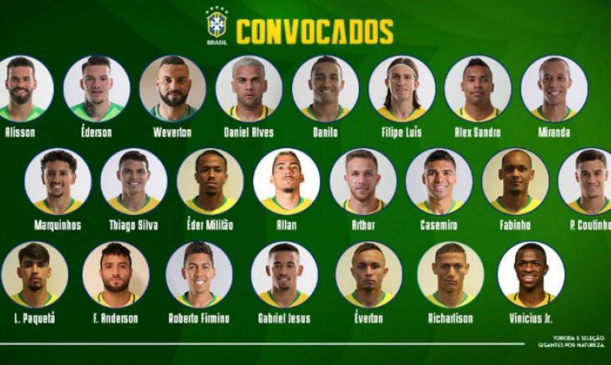 Brazil objavio spisak: Da se smrzneš!